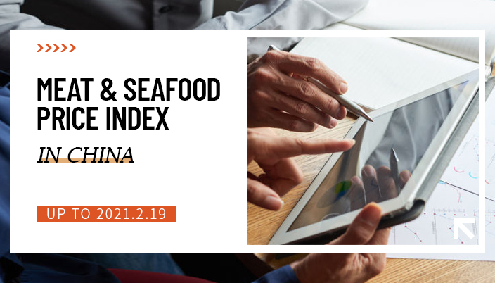 Meat and seafood price index in China (Up to 2020.2.19)